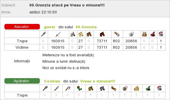 gunar_vs_Cookies