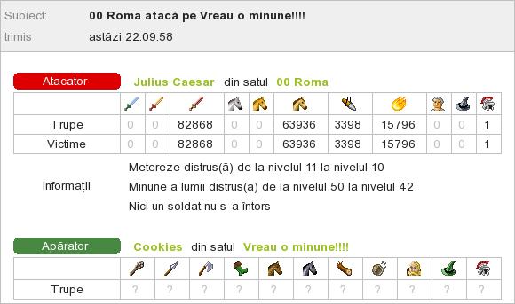 Julius Caesar_vs_Cookies