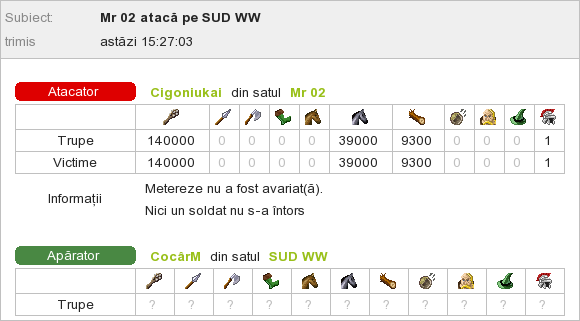Cigoniukai_vs_WW CocârM