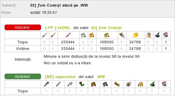 2xDNL_vs_WW capuccino