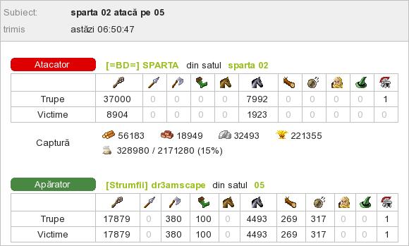SPARTA_vs_dr3amscape