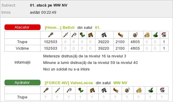 Betivii_vs_WW VatosLocos