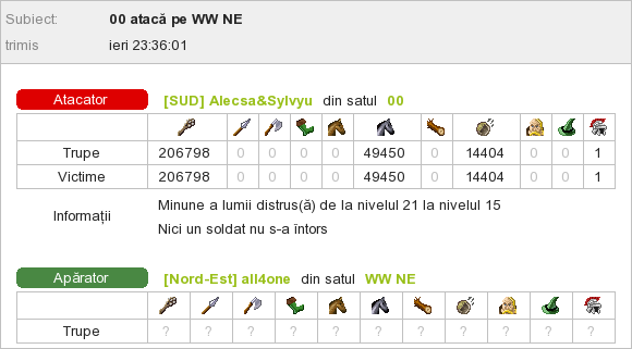 Alecsa&Sylvyu_vs_WW all4one