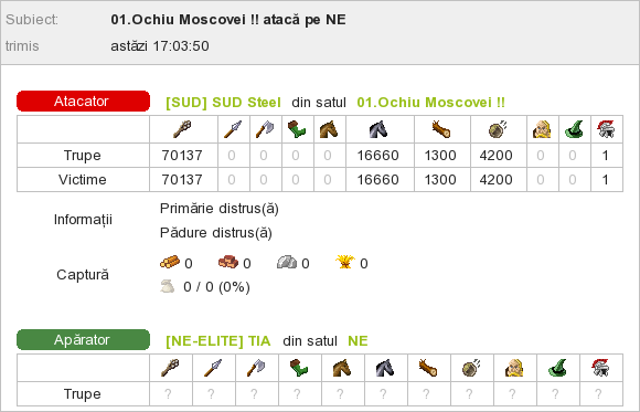 SUD Steel_vs_WW TIA