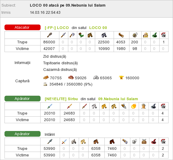LOCO_vs_Sirbu