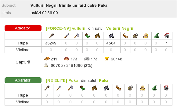 vulturii_vs_Puka