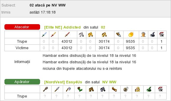 Addicted_vs_WW Easy4Us