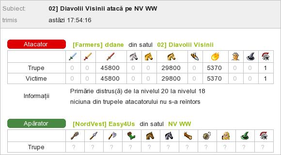 ddane_vs_WW Easy4Us