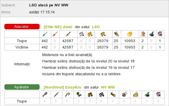dorel_vs_WW Easy4Us