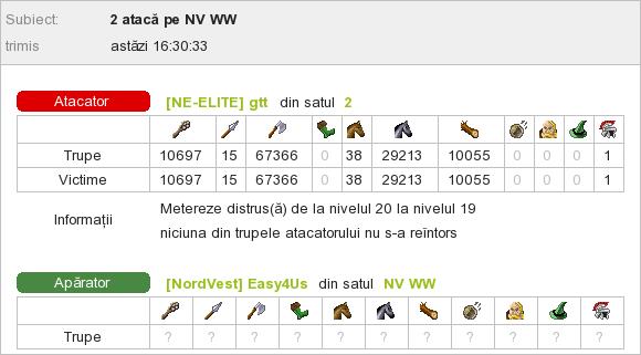 gtt_vs_WW Easy4Us