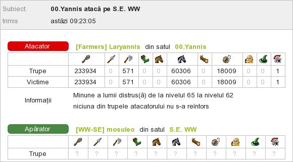 Laryannis_vs_WW mosuleo