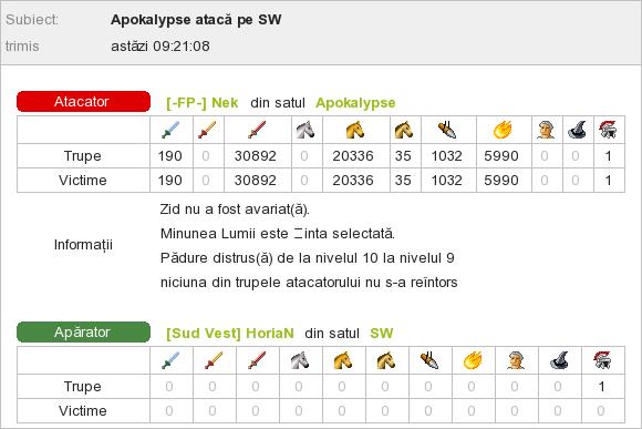 Nek_vs_WW HoriaN