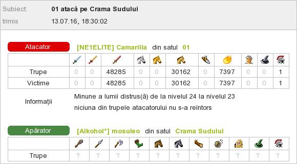 Camarilla_vs_WW mosuleo