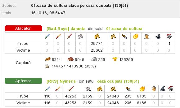 danuttz_vs_nymeria