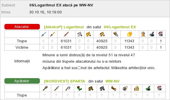 logaritmul_vs_ww-sparta