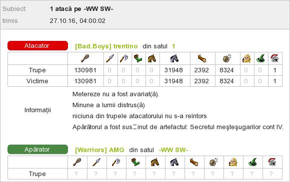 trentino_vs_ww-amg
