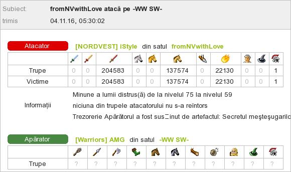 istyle_vs_ww-amg
