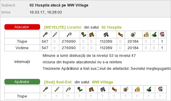 Licurici_vs_WW Sud-Est.png