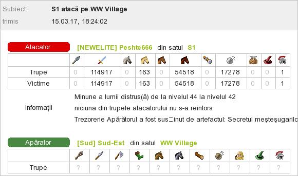 Peshte666_vs_WW Sud-Est.png