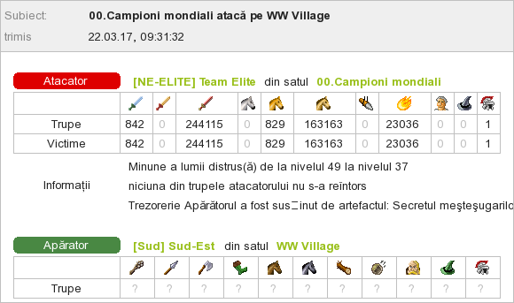 Team Elite_vs_WW Sud-Est