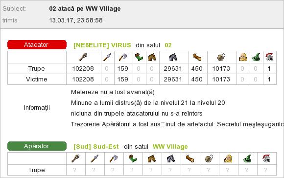 VIRUS_vs_WW Sud-Est