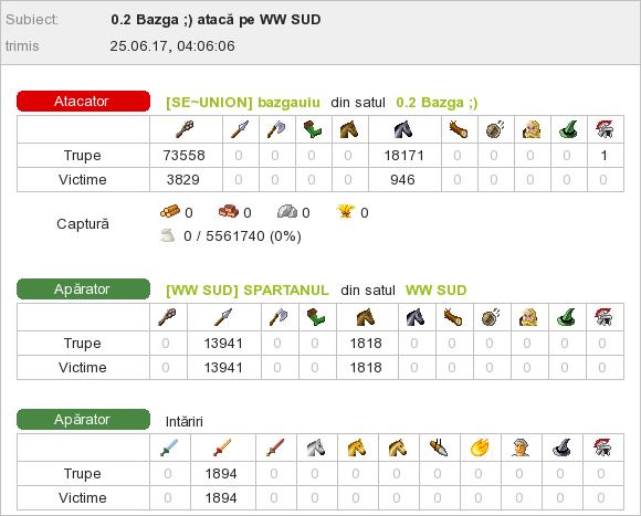 bazgauiu_vs_WW SPARTANUL.png