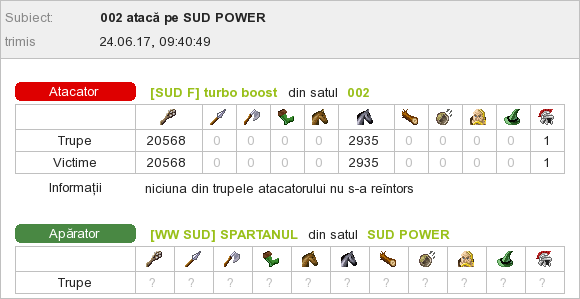 turbo boost_vs_WW SPARTANUL
