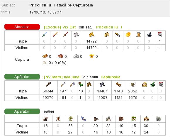 Vix Est_vs_nea ionel.png