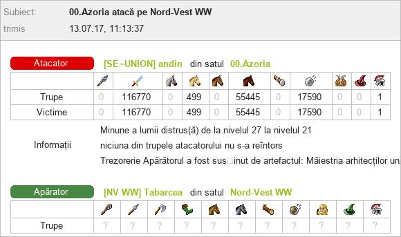 andin_vs_WW Tabarcea