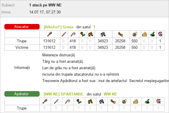 Grasa_vs_WW SPARTANUL