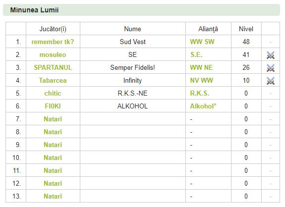 Situatie WW 14 Iulie 2017 ora 23