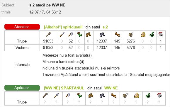 spiridusull_vs_WW SPARTANUL