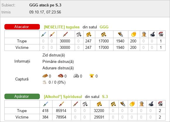 tugulea_vs_Spiridusul