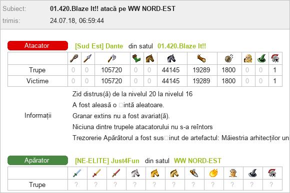 Dante_vs_WW Just4Fun.png