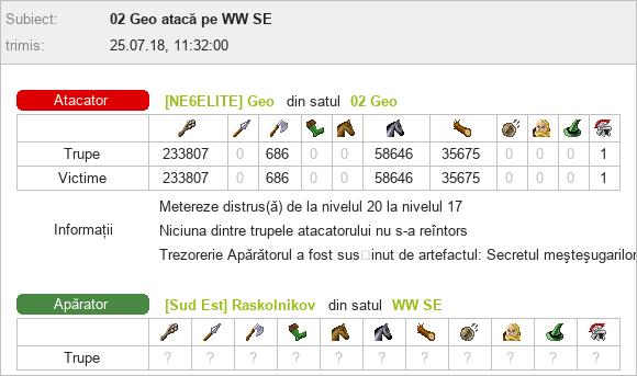 Geo_vs_WW Raskolnikov