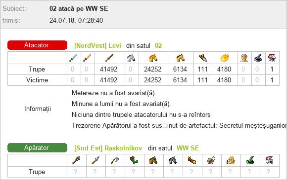 Levi_vs_WW Raskolnikov.png