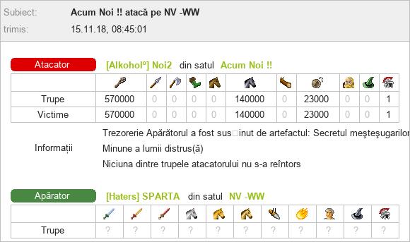 Noi2_vs_WW SPARTA
